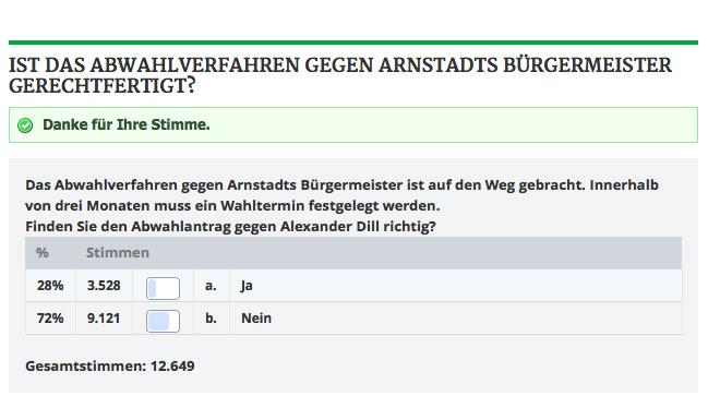 Abstimmung_TA_28.10.2015