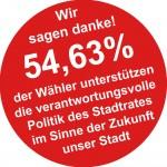 54,63_Prozent